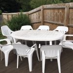 Plastic Garden Furniture makes Sense for your Outdoor Comfort