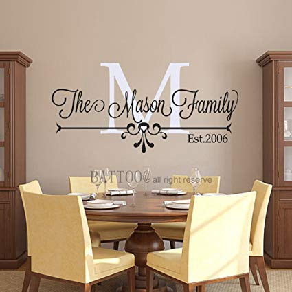 Amazon.com: BATTOO Family Name Wall Decal Custom Wall Decal Living