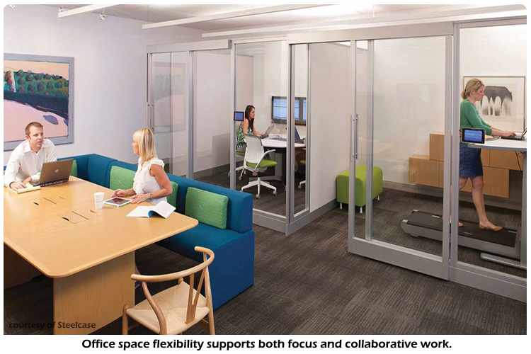 The 7 best office design ideas to increase workplace productivity