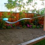 Get good Backyard Landscape Ideas and Enhance your Backyard