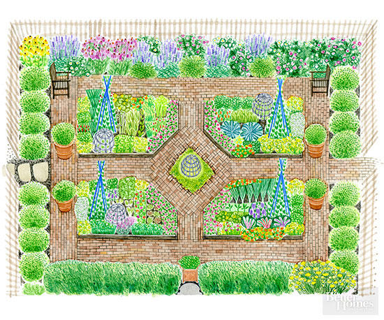 french inspired kitchen garden plan LQKQKKK