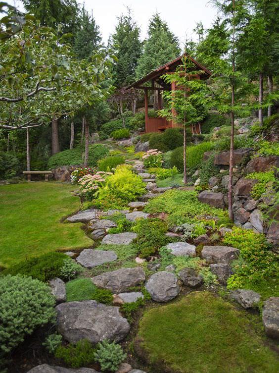 landscaping with rocks how to: landscaping rocks - HVXTGPS