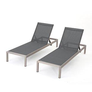 outdoor chaise lacon mesh chaise lounge set (set of 2) RNDUVIV