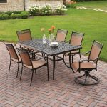 Getting the ideal patio sets for your outdoor living environments
