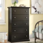 What Is The Need Of Chest   Drawers?