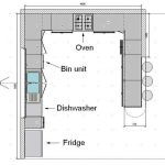 Kitchen Floor Plans – What You   Should Know?